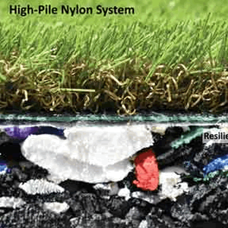 RecBase Synthetic Grass - High-Pile Nylon