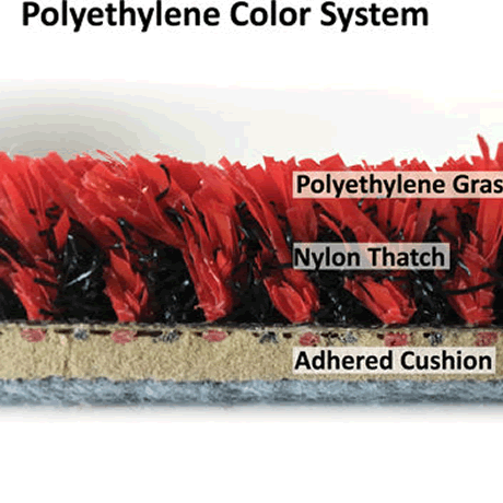 RecBase Synthetic Grass - Polyethylene Color System